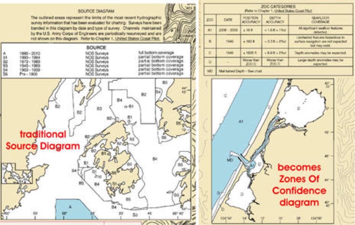 NOAA_Source_Diagram_becomes_ZOC_cPanbo.jpg
