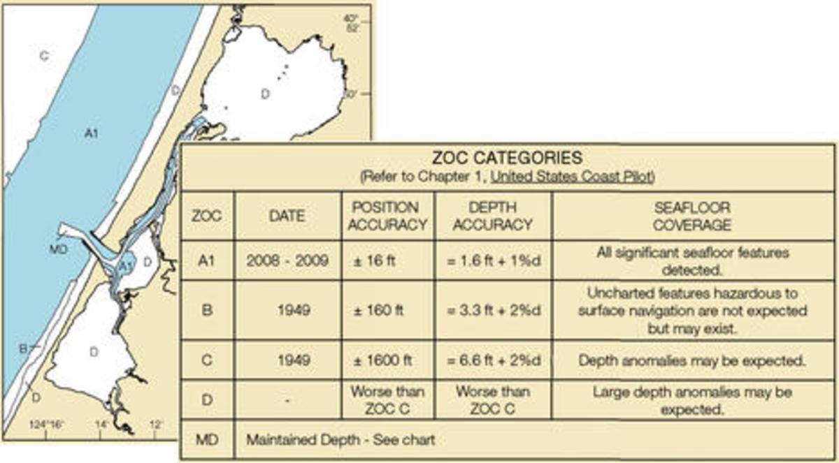 NOAA_ZOC_Humboldt_Bay_cPanbo.jpg