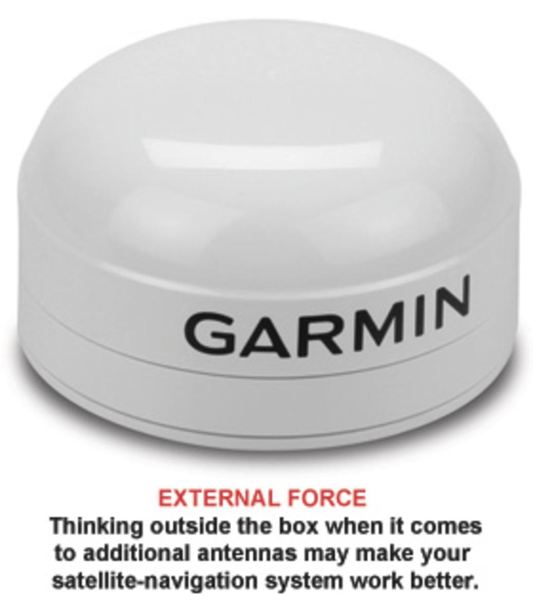 Gamrin GPS-19x