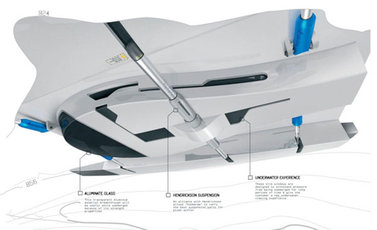 submersible catamaran