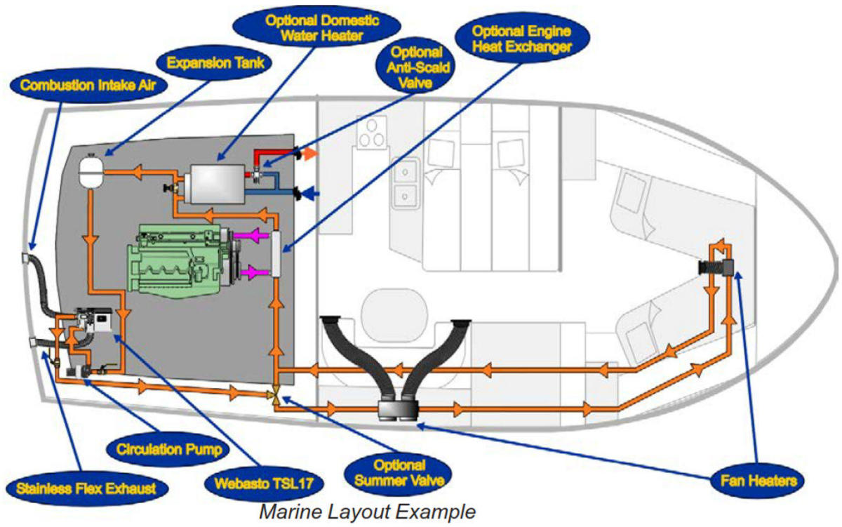 04-Typical_marine_hydronic_heating_system_courtesy_Sure_Marine_aPanbo
