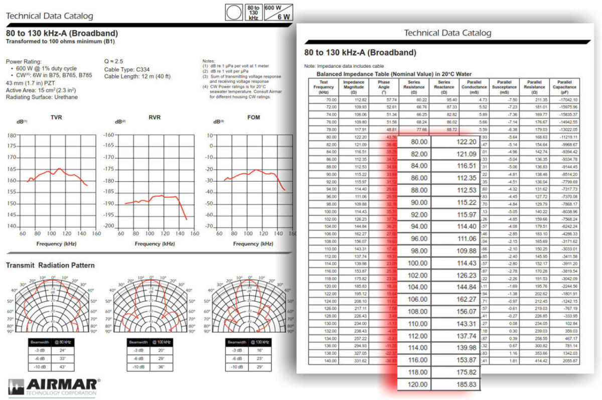 10-Airmar_B75M_Technical_Data_Catalog__aPanbo