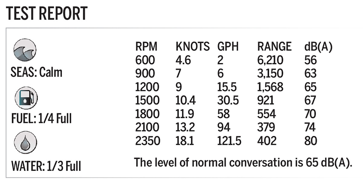 00-test-report-Horizon-FD77