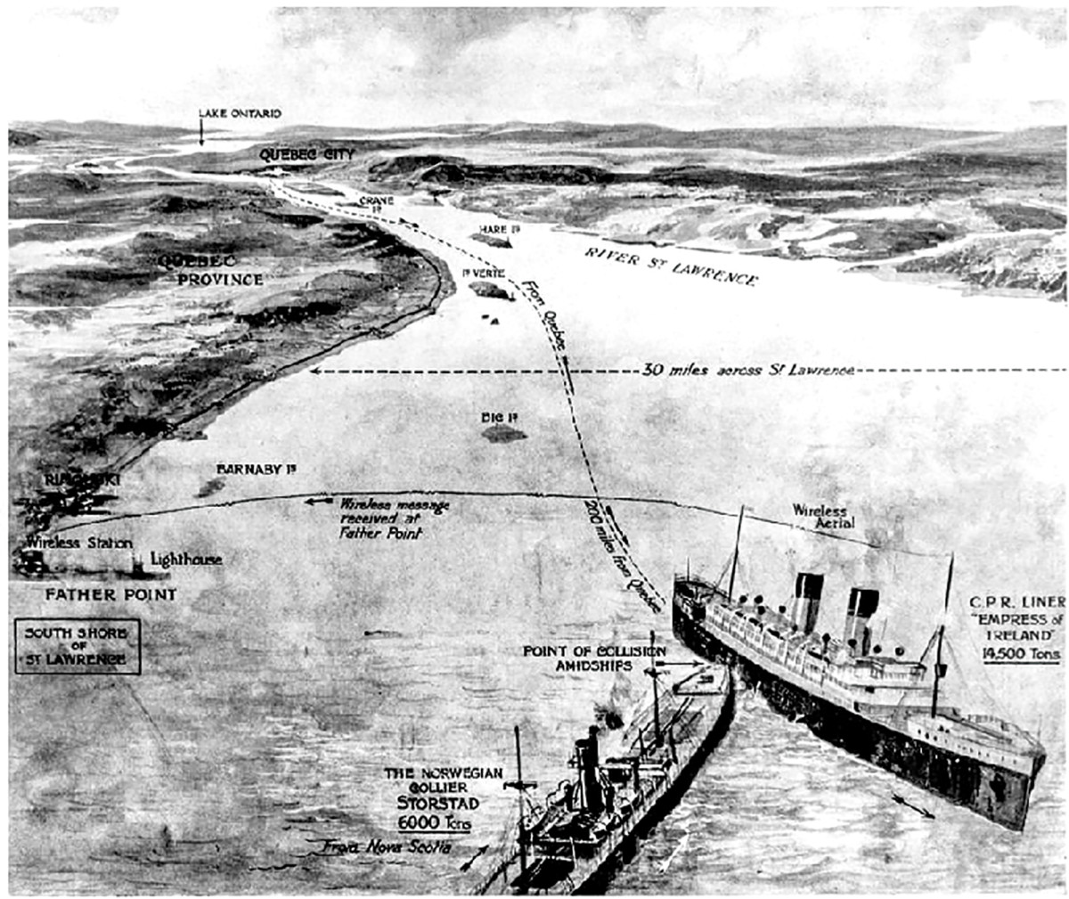 Diagram of the ships' courses and collision