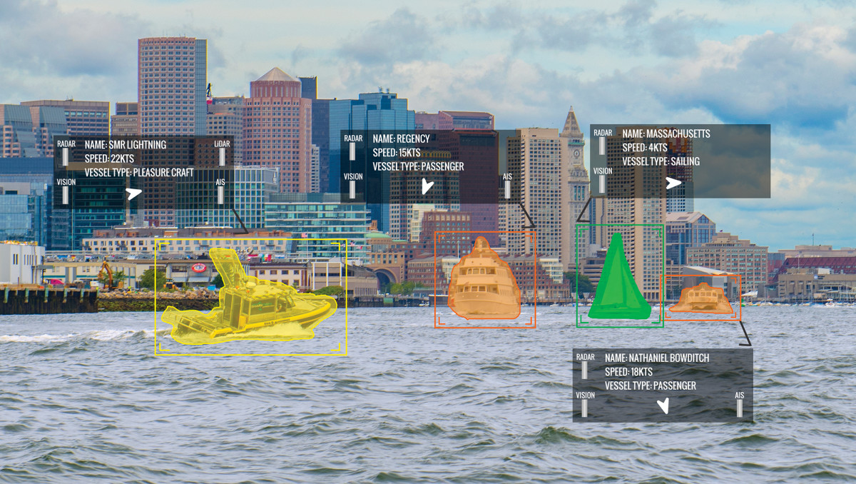 AI-guided boats can be trained to recognize other vessels and objects under real-life circumstances.